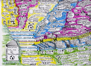 Edn 21C Mind Map, G White, 1993_small